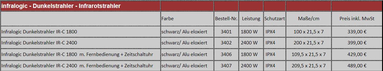 infralogic Dunkelstrahler Preisliste